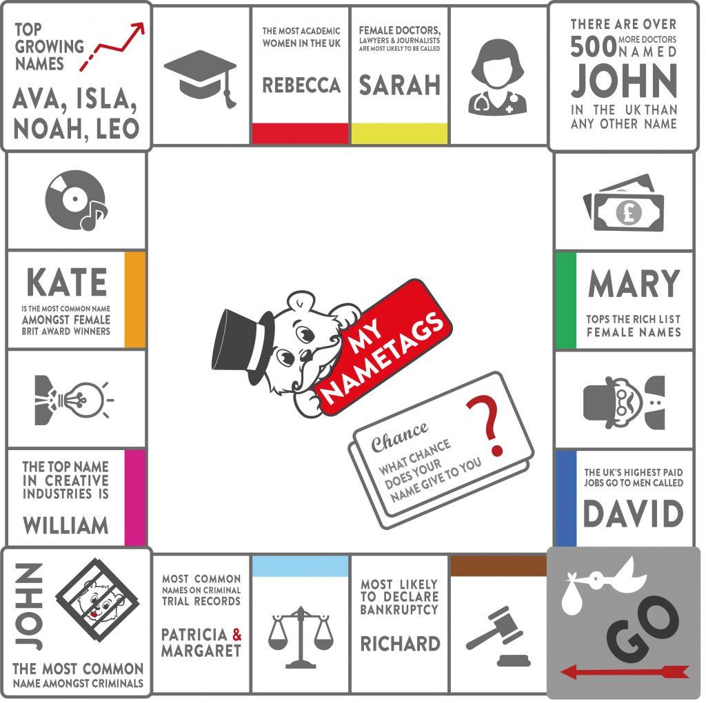 Infographic Monopoly
